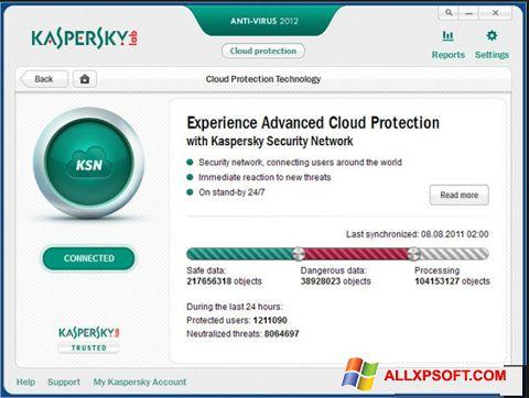 スクリーンショット Kaspersky Windows XP版